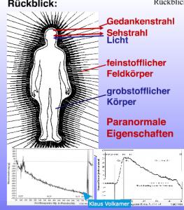 BeTeWi-Akademie - Dr. Volkamer - Der innere Sehstrahl